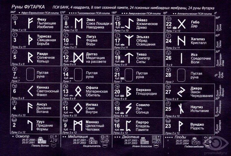 дева любовный гороскоп 2017