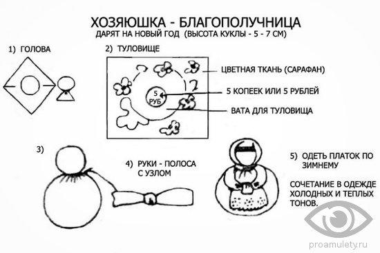 kukla-obereg-blagopoluchnica-domovushka-monetka-shema