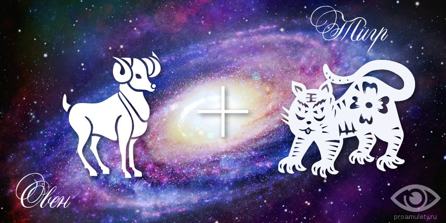 zodiak-oven-tigr-muzhchina-zhenshhina-harakteristika