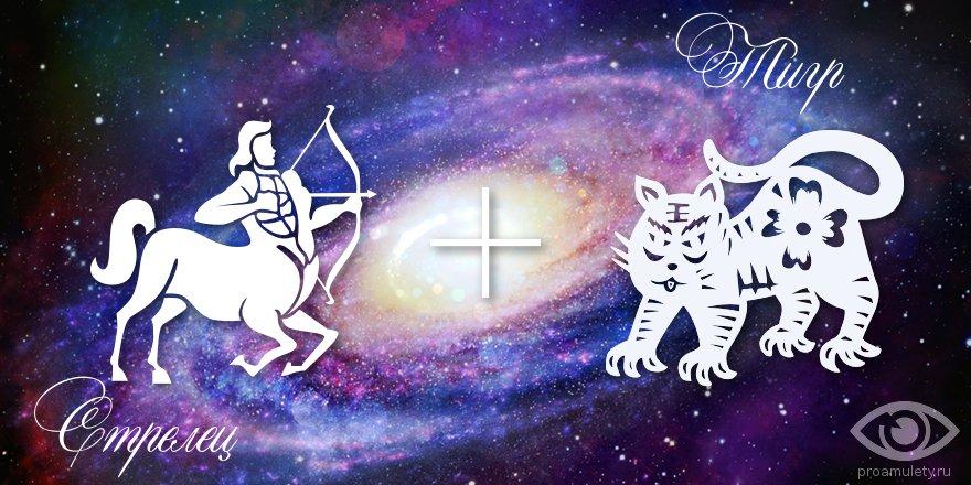 zodiak-strelec-tigr-muzhchina-zhenshchina-harakteristika